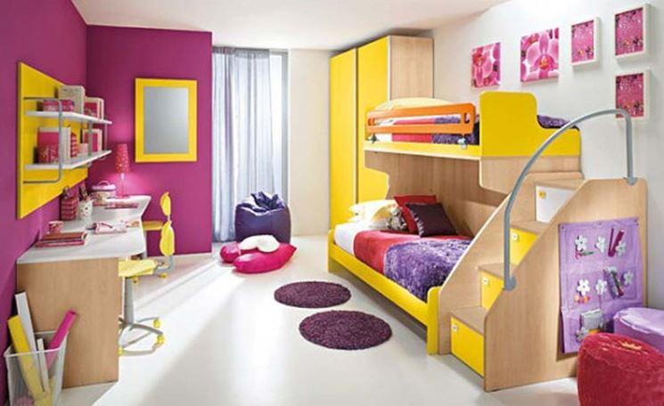 Acquista le camerette per bambini a prezzi ultra vantaggiosi. Idee ...