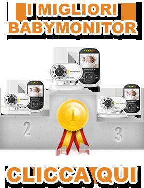 I migliori baby monitor!